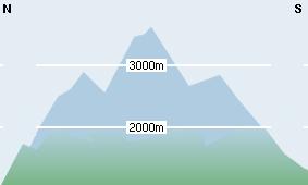 Prognosekarte heute für Salzburg