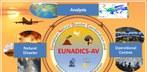 EU-Projekt unter österreichischer Leitung soll europäischen Flugverkehr noch krisensicherer machen
