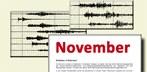 Erdbeben im November 2020
