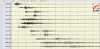 Kräftiges Erdbeben in Vorarlberg