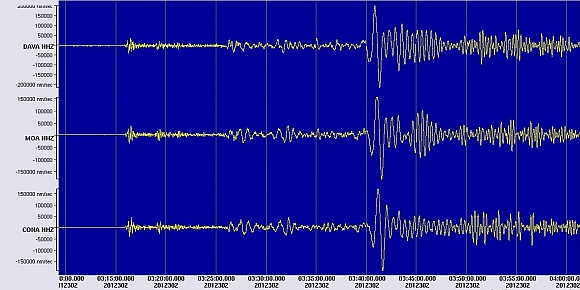 Erdbeben im Oktober 2012
