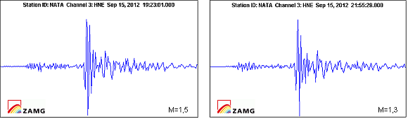 Erdbeben im September 2012