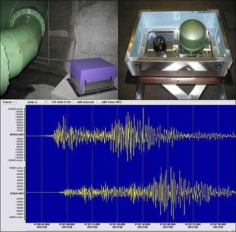 Die Breitband-Stationen MYKA und SOKA und die Registrierungen vom Erdbeben am 29. Mai 2012 um 07:00 UTC mit einer Magnitude von  5,8 aus der Region Emilia
