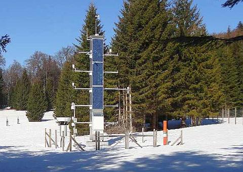 METLIFT - Meteorologische Daten in schneereichen Gebieten