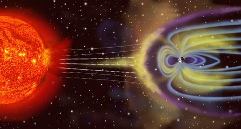 Sonnenwind und die Magnetosphäre der Erde