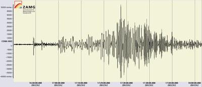 7. Nov 2012 Guatemala/Seismogramm