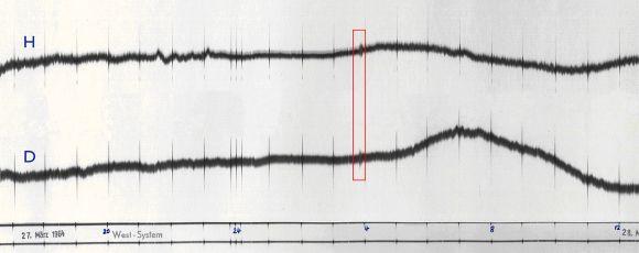 """Vor 50 Jahren: Das """"Große Alaska – Erdbeben"""" am 28. März 1964"""