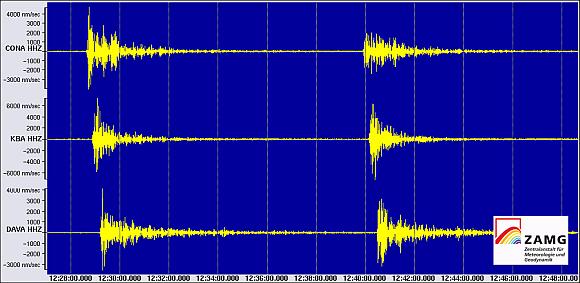 Registrierung der beiden Starkbeben im Iran am 11. August 2012 an den Stationen CONA, KBA und DAVA des Österreichischen Erdbebendienstes. © ZAMG Geophysik