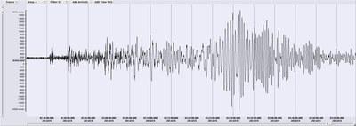 Seismogramm Indonesien