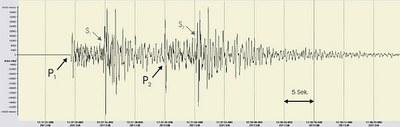 Seismogramm Radstadt 14. Dezember 2011