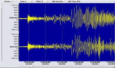 Seismogramm Sumatra