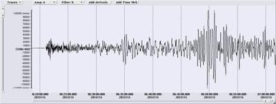 Nepal Seismogramm