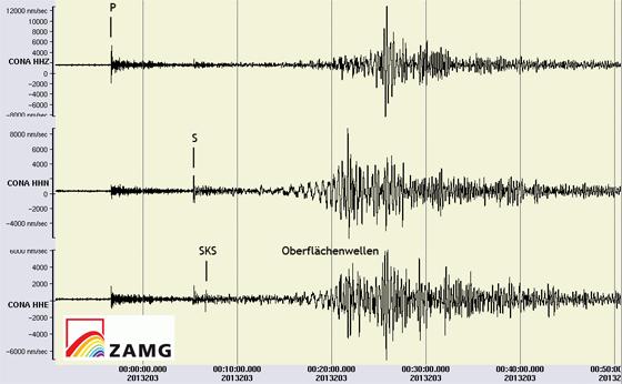 Schweres Erdbeben in China am 22. Juli 2013