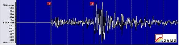 Ötztal Erdbeben