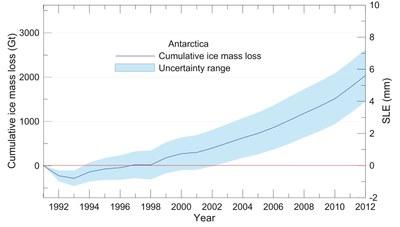 5-1-1_5_MB_Antarctica_IPCC5