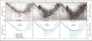 1-5-4_2_Radar_Profil