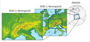 1-4-3_Regionale_Klimamodelle