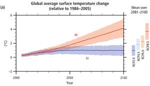 4-1-1_1_Global_Lufttemperatur