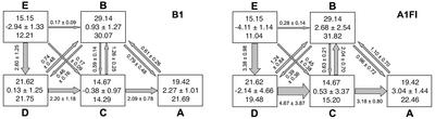 4-1-3_3_Flaechenverschiebungen