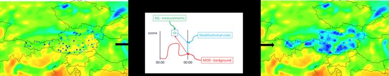 Datenassimilation von Ozonmessungen