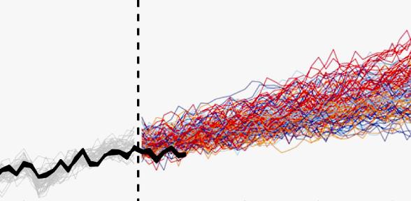Langsamer Temperaturanstieg: Klimamodelle auf dem Prüfstand