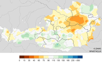 September 2019: relativ mild und teils trocken