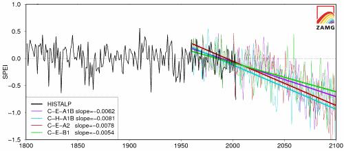 Werden Dürre-Perioden im Alpenraum häufiger?