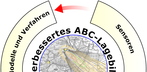 ABC-Lagebild