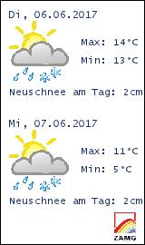 Wetter Stoderzinken