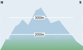 Prognosekarte heute für Tirol