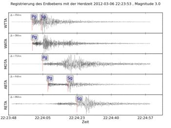 erdbeben kiefersfelden