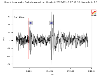Karten Und Listen Seismischer Aktivitat Zamg